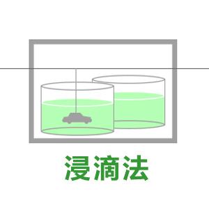 联宏达克罗表面处理工艺
